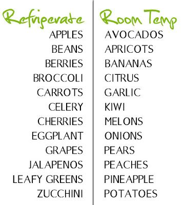 Great list to help you know what fruits and veggies need to be refrigerated or stored at room temperature