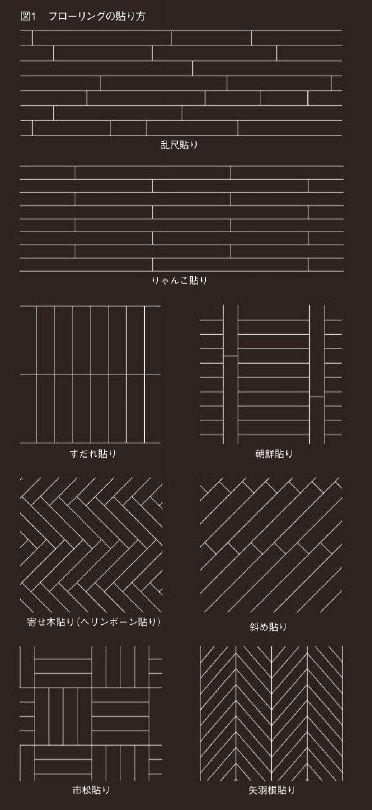 wooden flooring pattern