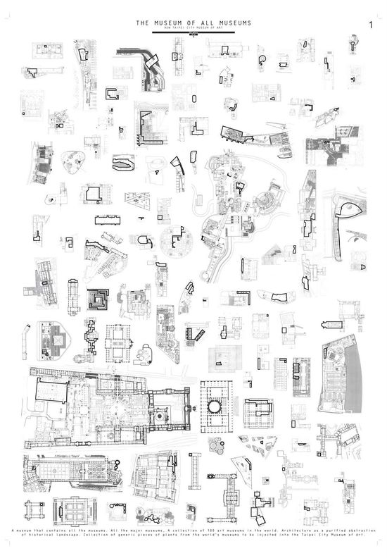 Study of 100 Museums of Art for the NEW TAIPEI CITY MUSEUM OF ART by Federico Soriano