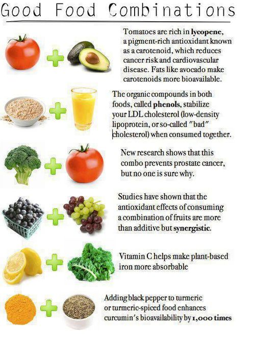 Healthy Eating Guidelines For Fruits and Vegetables