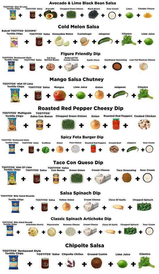best-chips-dips