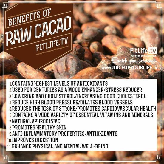 Benefits of Raw Cacao
