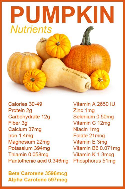 Top 5 Pumpkin Health Benefits. Plus Nutrient Profile! - Girl Meets Nourishment