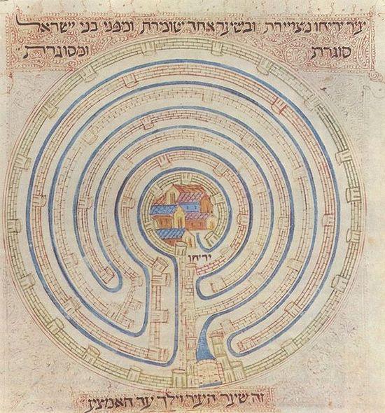 Map of Jericho in the 14th century Farhi Bible by Elisha ben Avraham Crescas.