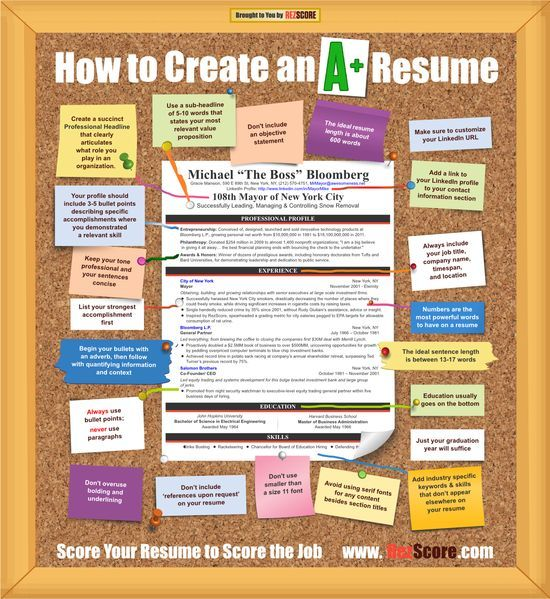 How to create an A+ resume #Resume #Job