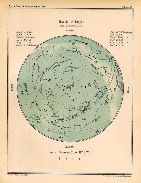 Night Sky Map