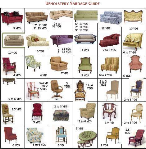 Upholstery yardage guide.