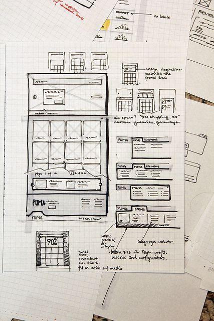 Sketched Wireframe #wireframe #wireframes #sketch #drawing #layout #design #site #website #web #webdesign #ux #ui
