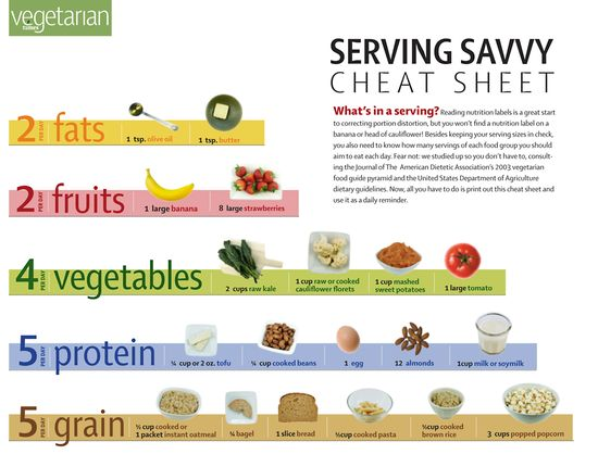 Serving Size Cheat Sheet #infographic