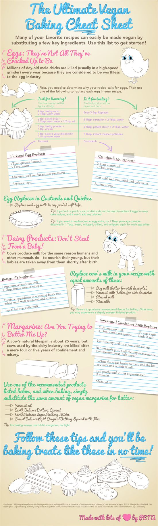 Baking should be a joyful experience for everyone involved. Spare the lives of countless animals by choosing to make your favorite recipes vegan. Save a copy of PETA's Ultimate Vegan Baking Cheat Sheet and begin baking with compassion! #baking #vegan #bake #cooking #food #veganism #govegan #vegetarian #animalfriendly #animalfree #compassion #kitchentips #cheatsheet #infographic #facts