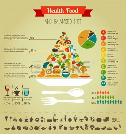Healthy food pyramid infographics data and diagram