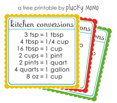 FREE printable Kitchen Conversion Chart...