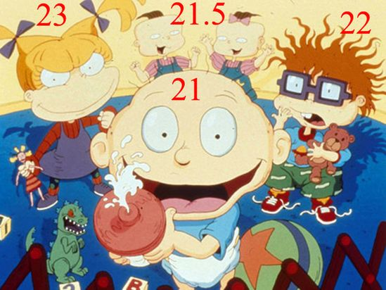Rugrats ages now!