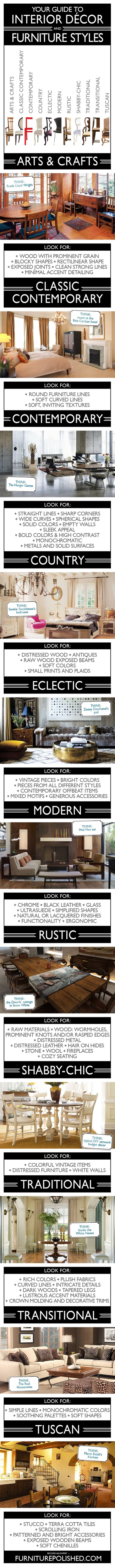 The Ultimate Infographic for understanding interior design/furniture styles @ Home Designer Ideas