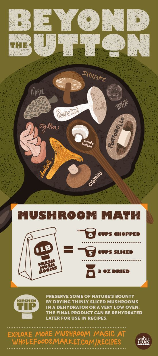 Cooking with mushrooms this holiday season? Here's a good measurement tip!