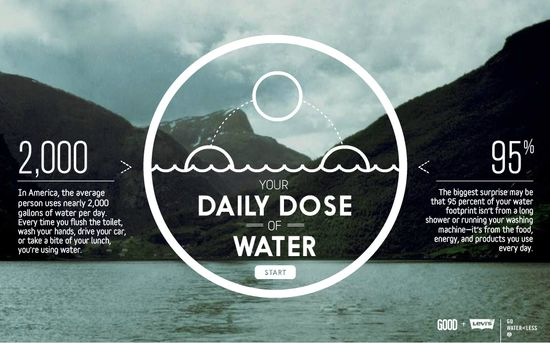 Beautiful interactive water use info graphic.