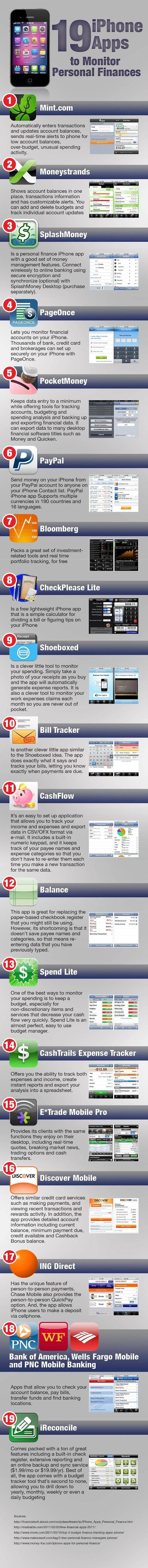 19 iPhone Apps to Monitor Personal Finances