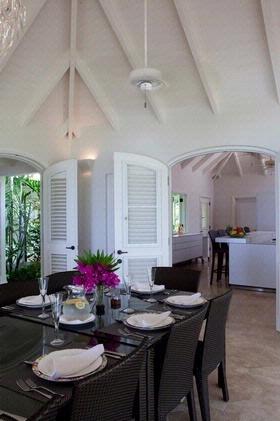 Caribbean Luxury Resorts