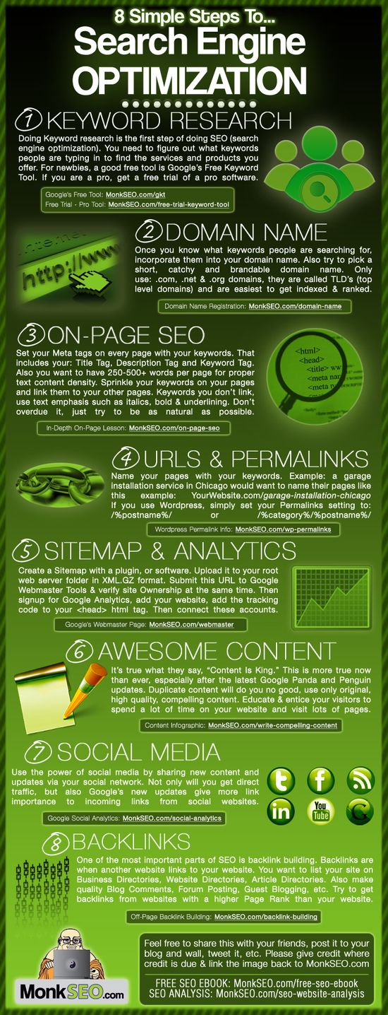 Infographic 8 Simple Steps to SEO