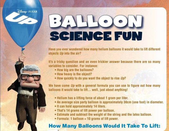 Balloon Science Fun