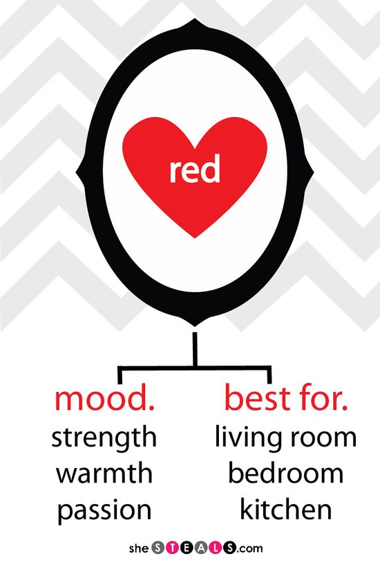 Red color theory for home decor