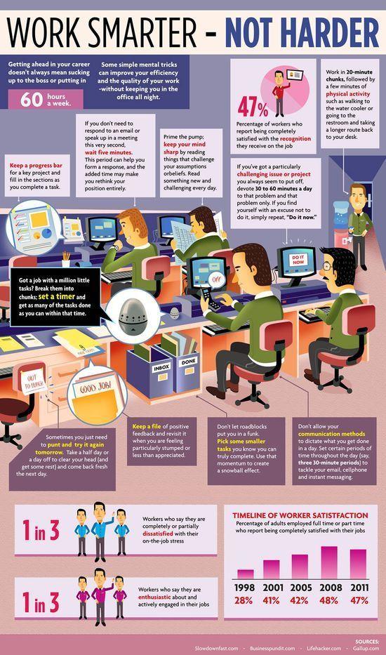 Work Smarter - Not Harder #Infographic #self personality #soft skills #softskills