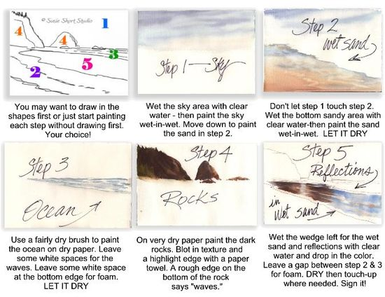 How to paint reflections in wet sand - watercolor tip - Susie Short