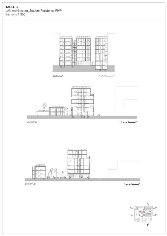 LAN Architects