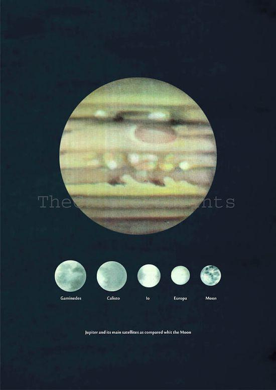 Jupiter and satellites  Astronomy Chart