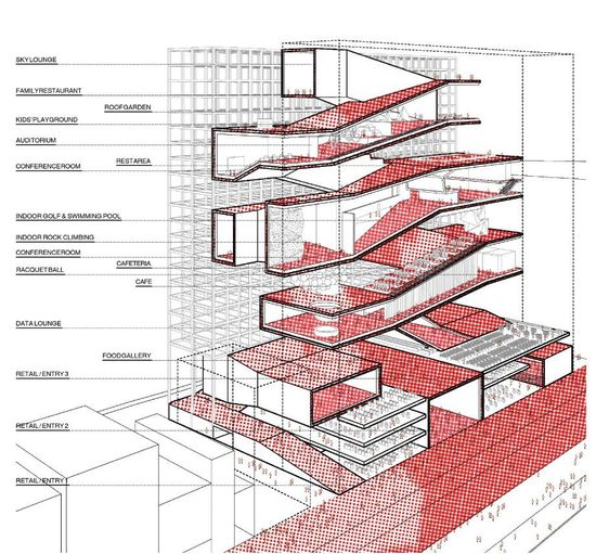 Redesigning Detroit: A New Vision for an Iconic Site Competition Entry / H Architecture