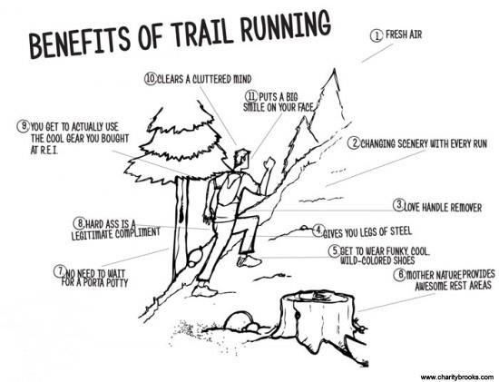 Benefits of trail running! #Motivation #Inspiration #Health #Fitness #Healthyliving #Exercise #Workout