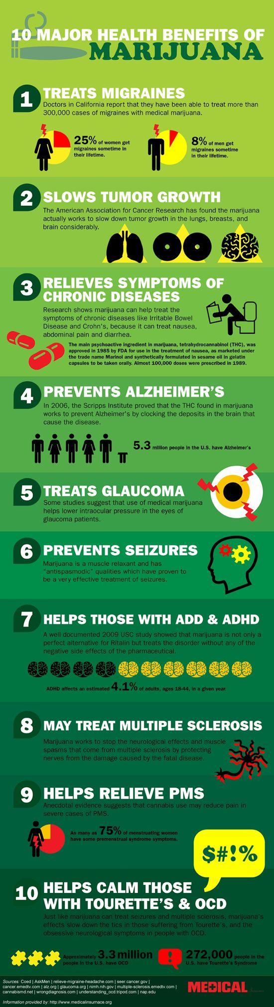 Health Benefits of #Marijuana #Infographic
