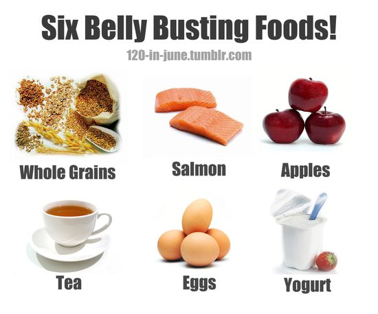 6 belly busting foods