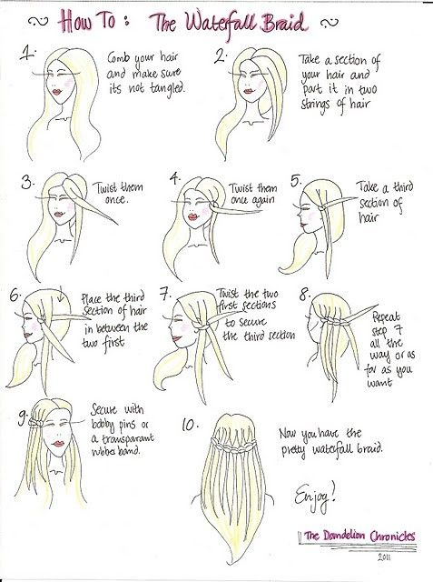 waterfall braid tutorial.