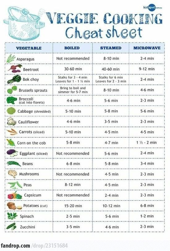This #cheat sheet, sets out a range of #cooking times for different #vegetables - #infographic - www.finedininglov...