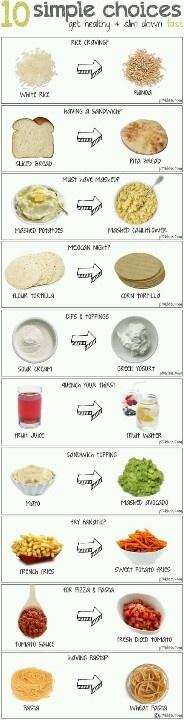 www.savvyhealthco...: Some alternative food/beverage ideas.  #savvyhealth #health