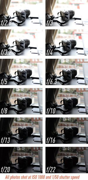 Buying a camera: everything you need to know.