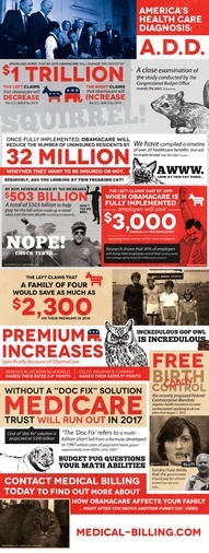 America's Health Care Diagnosis #infografia #infographic