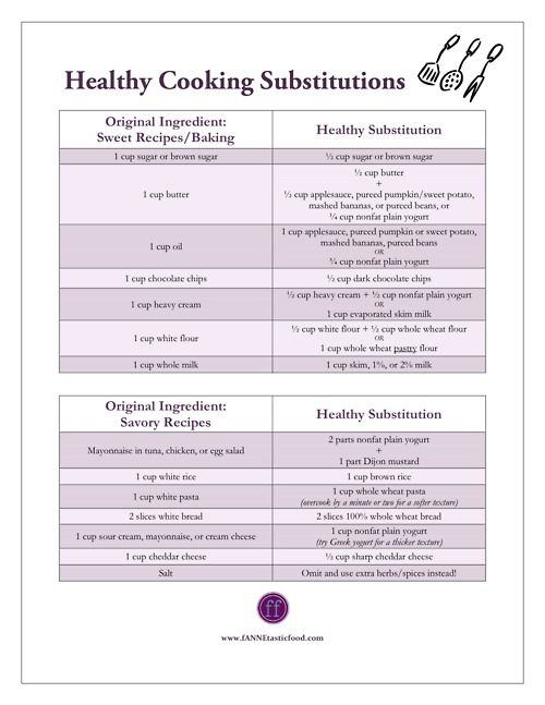 Healthy substitutions for baking/cooking.