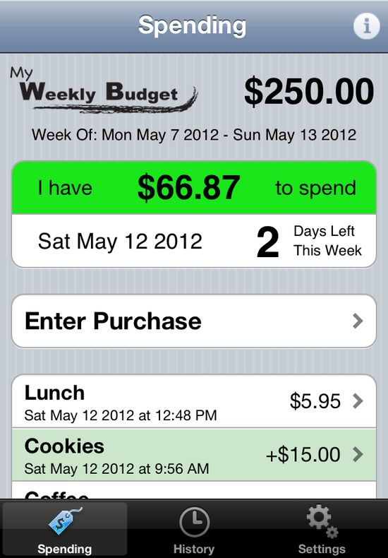 My Weekly Budget