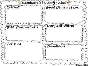 This is the graphic organizer my students complete while reading through fairy tales and fractured fairy tales....