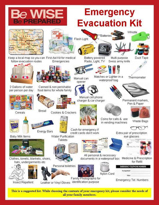Emergency kit information