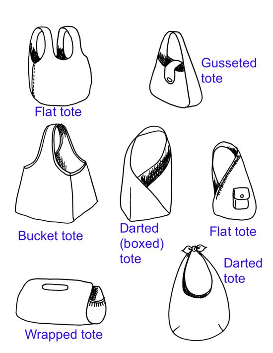 Detailed tutorials on how to make any kind of bag