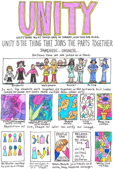 Great for quilters: The ABCs of Art- Learn about the principle of unity in design and art.