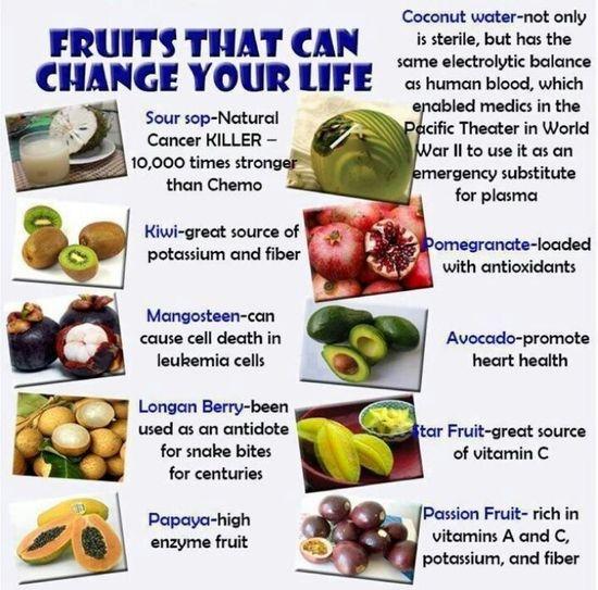 #Fruit