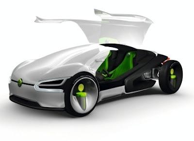 #Future #Sport #Cars