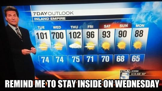 Remind me to stay inside on Wednesday