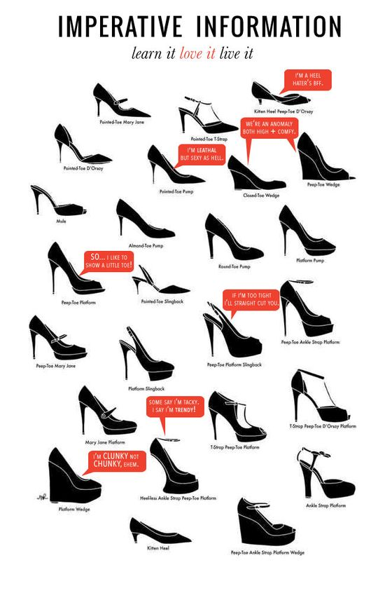 What's your shoe style?