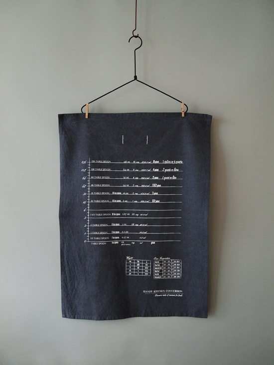 Handy kitchen conversion teatowel.