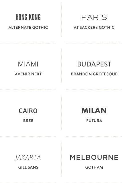 Sans Serif Fonts (8)